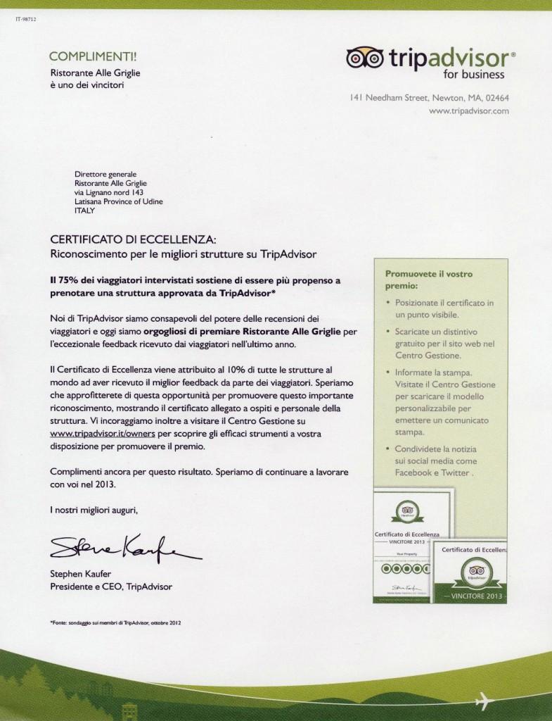 Lettera Tripadvisor Certificato di Eccellenza